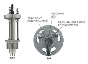 TDT-flow-transmitter