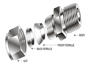 compression-tube-fittings